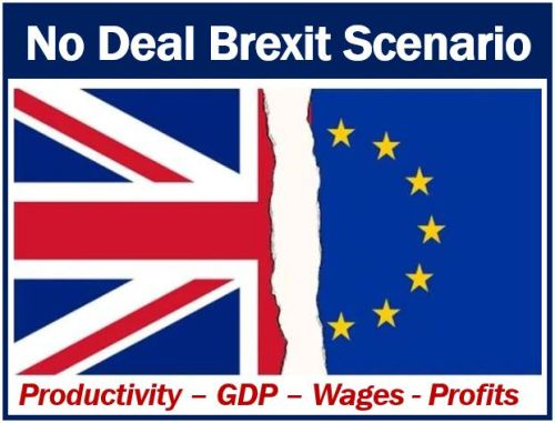 No Deal Brexit Scenario