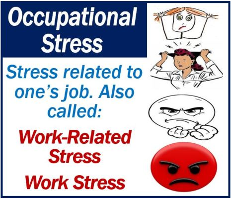 Occupational Stress - Definition and image