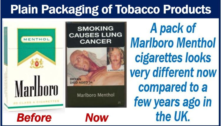 Plain packaging tobacco products UK