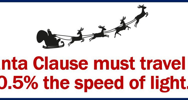 Santa Clause traveling speed