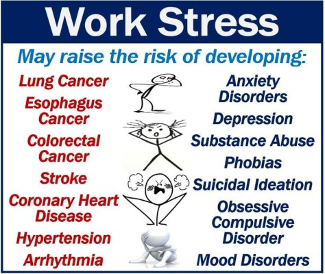 Work stress - illnesses it may cause