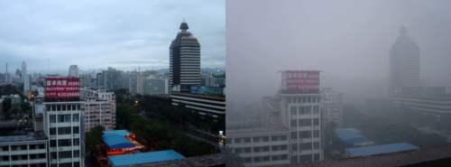 Air Pollution - Beijing