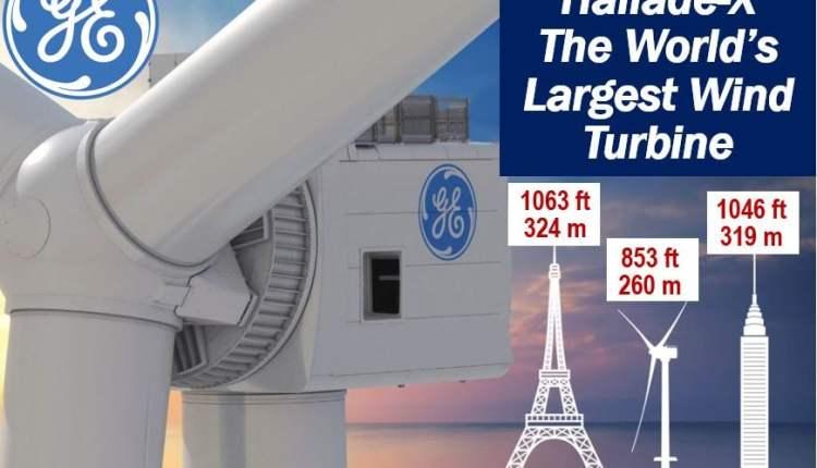 Haliade-X – a huge turbine