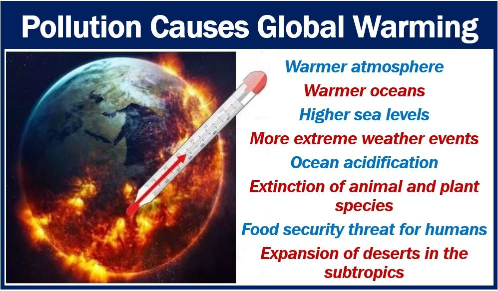 Pollution causes global warming image