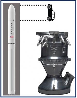 Relativity space - rocket and engine