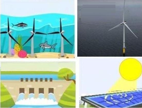 Renewable sources – energy system