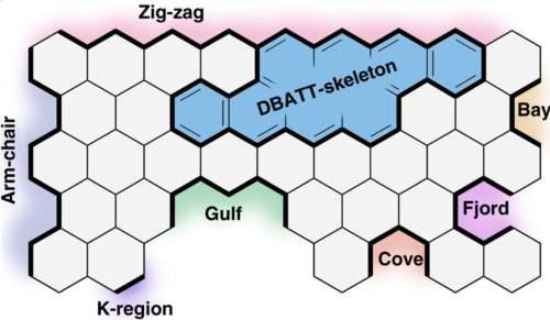 Zigzag edges of nanographene article - image