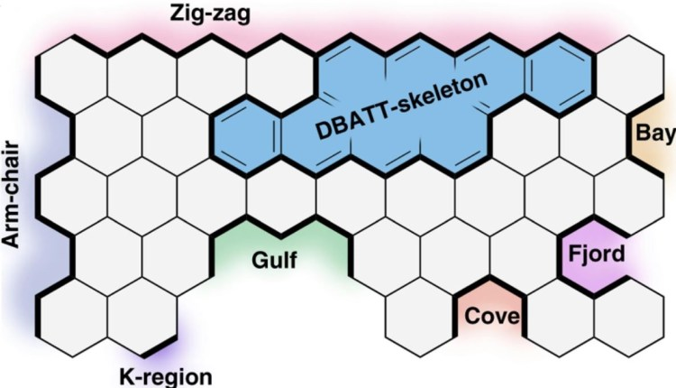 Zigzag edges of nanographene article – image
