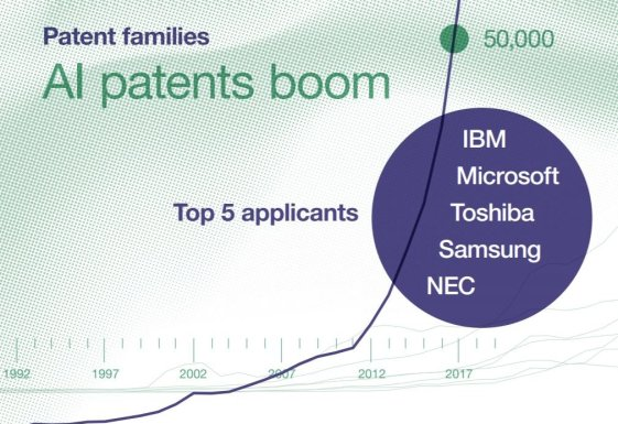 AI patent applications article - image 1