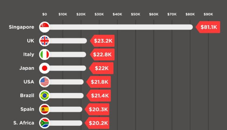 Cost of the world image 9