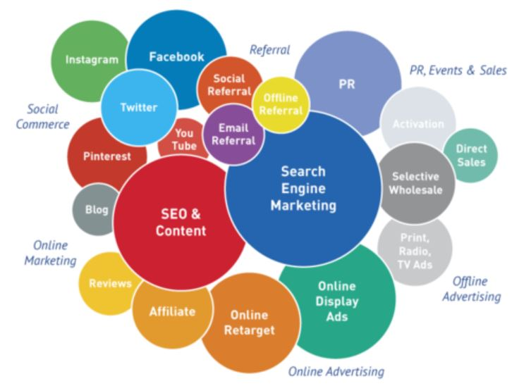 Online referral marketing image 1
