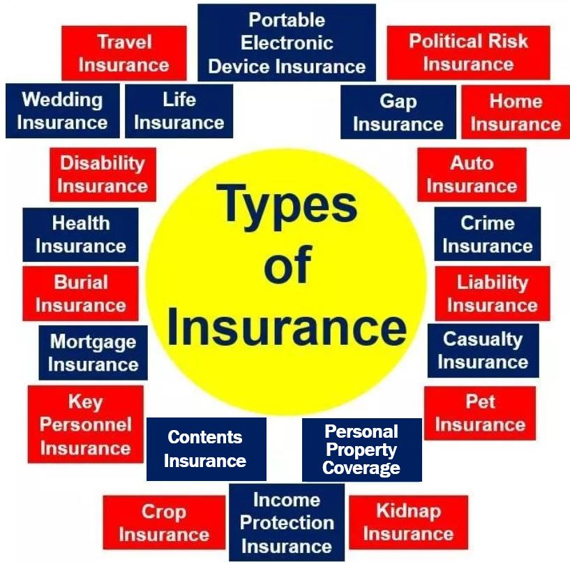 Personal Property Coverage article - image 2