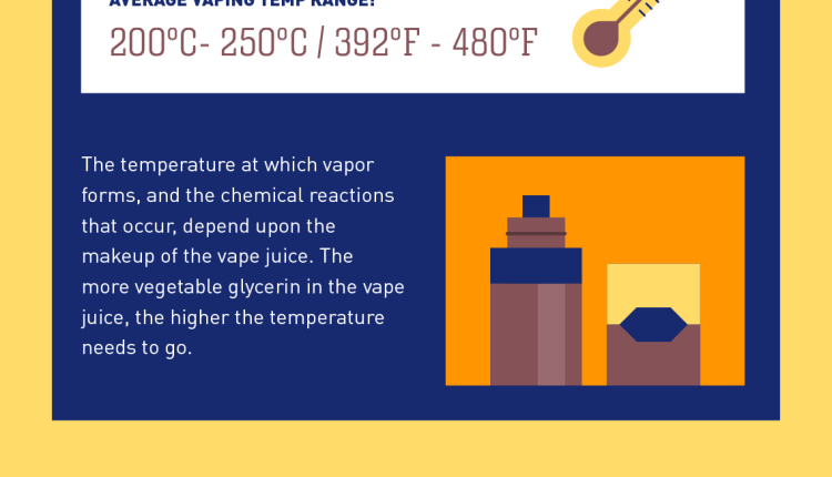Science of Vaping