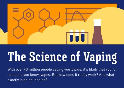 Science of vaping - 1