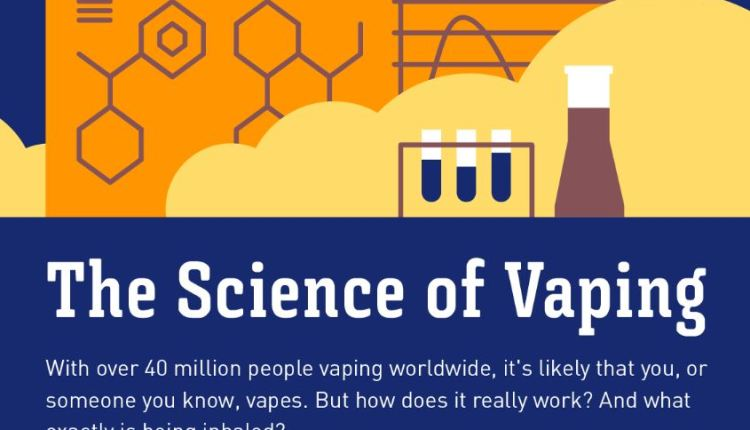 Science of vaping – 1