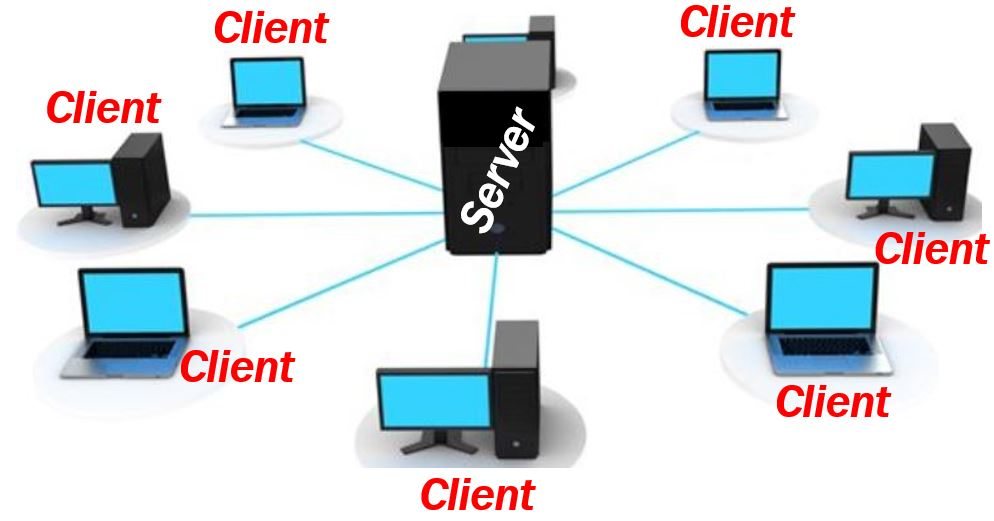 What is a server? Definition and examples - Market ...