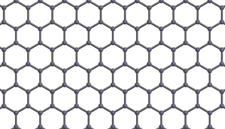 Global graphene market – thumbnail
