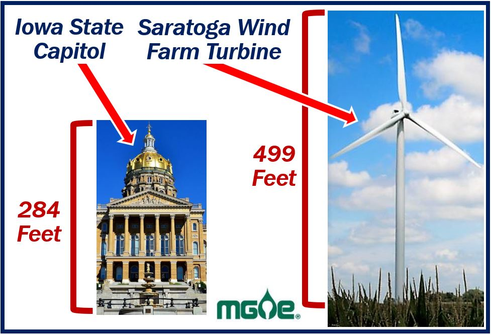 MGE Saratoga Wind Farm