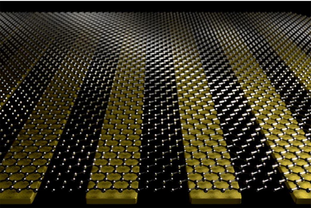 Ultrasensitive biosensors graphene article - image 12