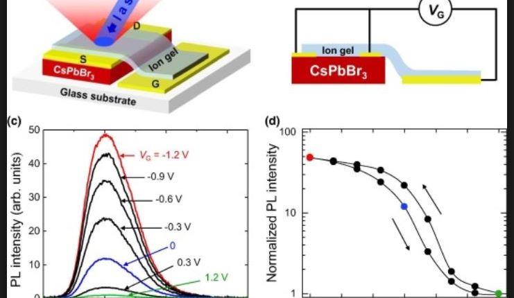 Exotic crystal semiconductors – thumbnail