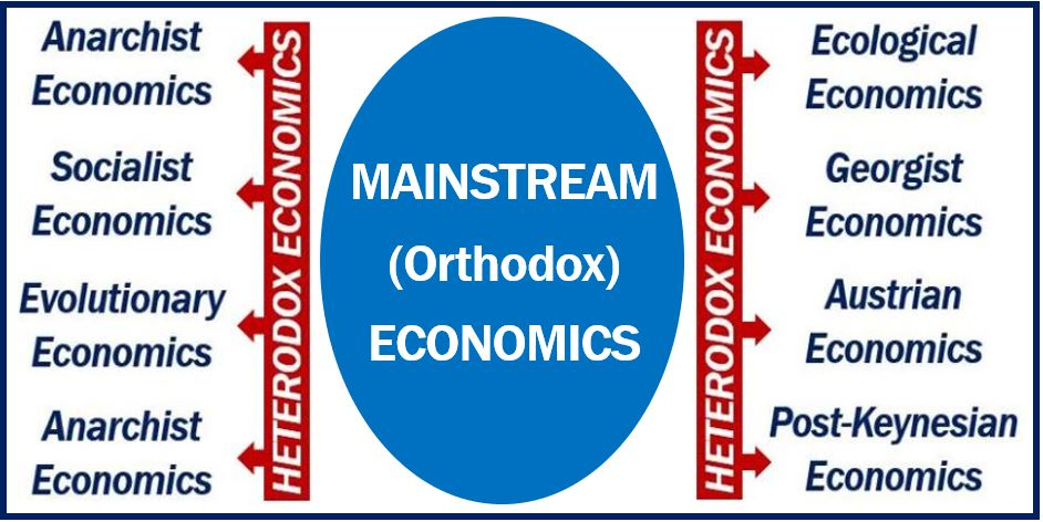 Mainstream Economics image