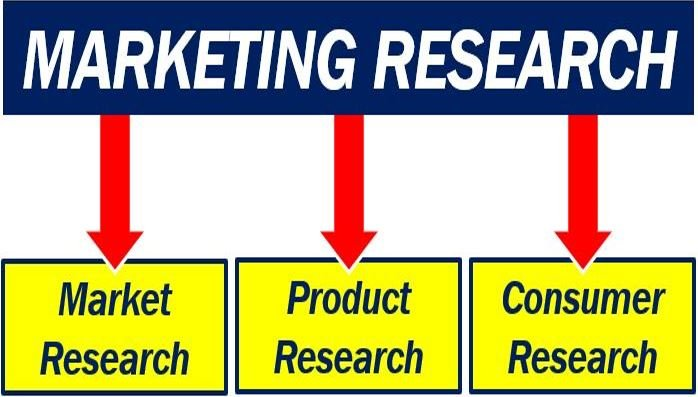 Marketing Research image 1 - h22h22