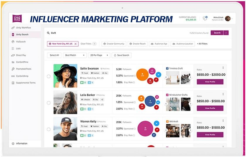 Influencer marketing platform image