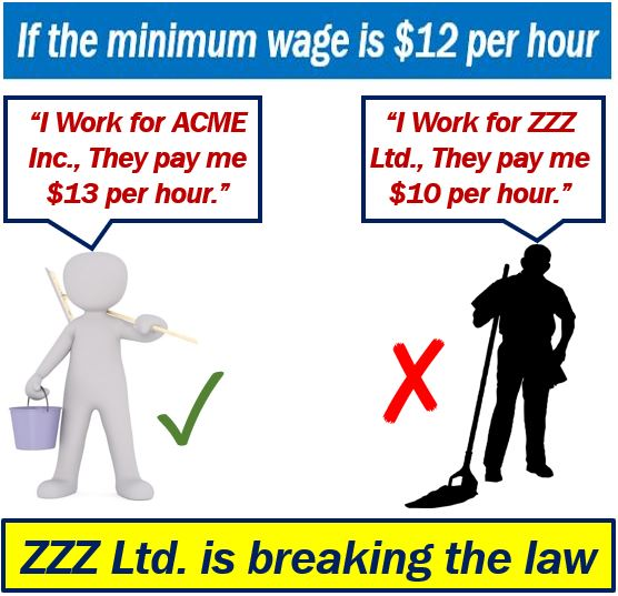 Minimum wage image for article 4377