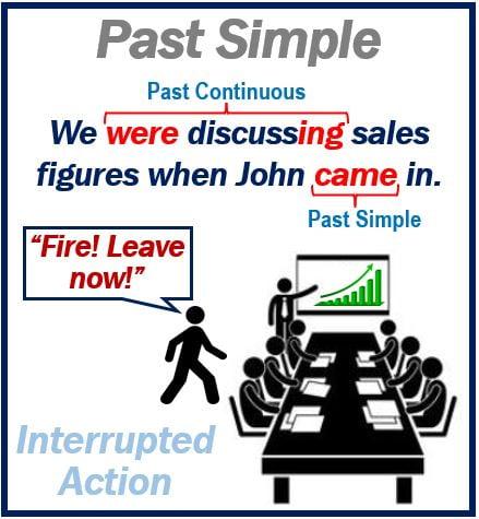 Past Continuous plus past simple image 444444