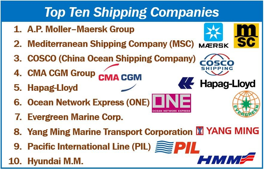 Top ten container shipping companies image