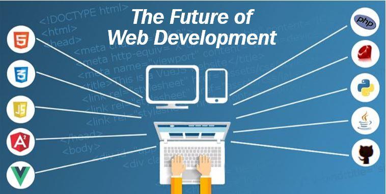 Future of web development image 44444