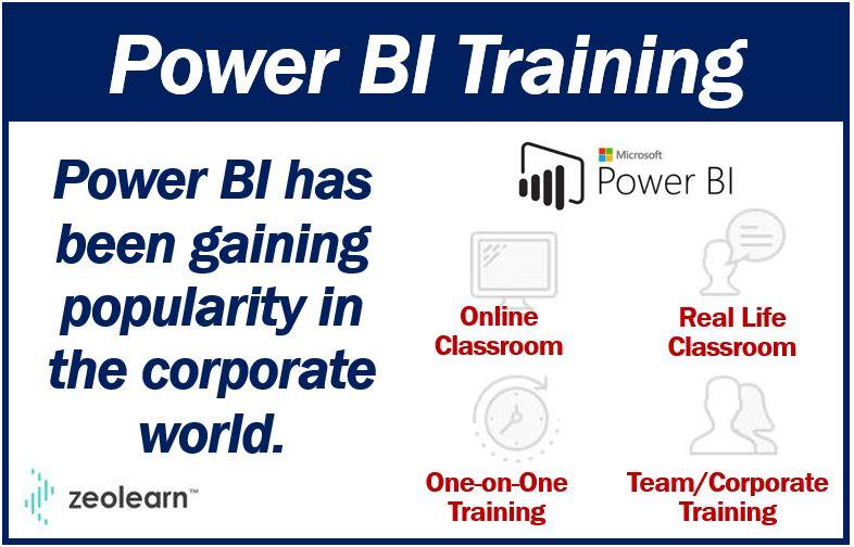 Power B Training