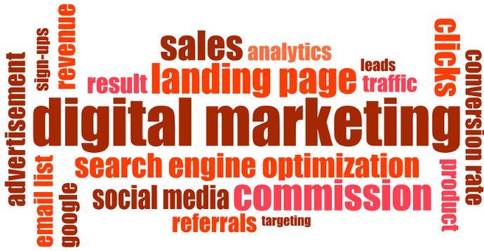 Digital marketing image 987654321
