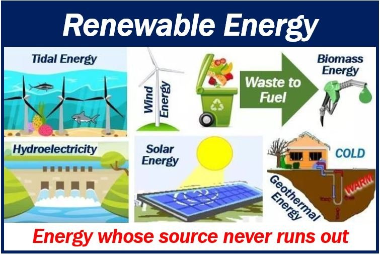 Renewable energy article 49939v 43993