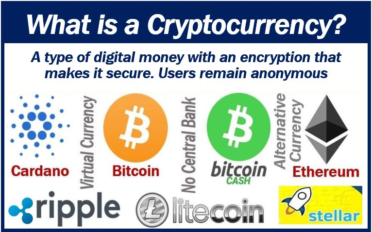What is Cryptocurrency? - YouTubeyoutube.com