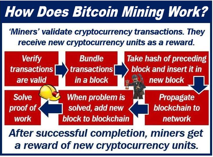 top software- ul minier bitcoin)