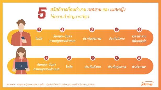 1-News-job-6