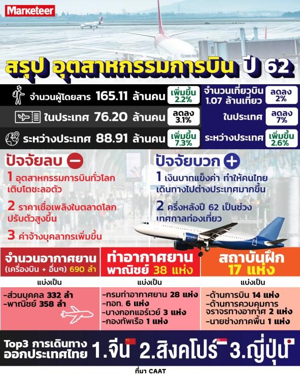 info-airport