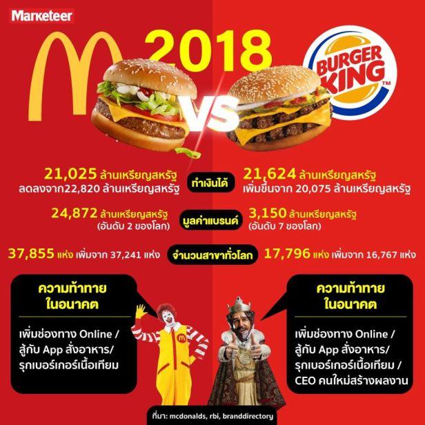 Mc BK 2018