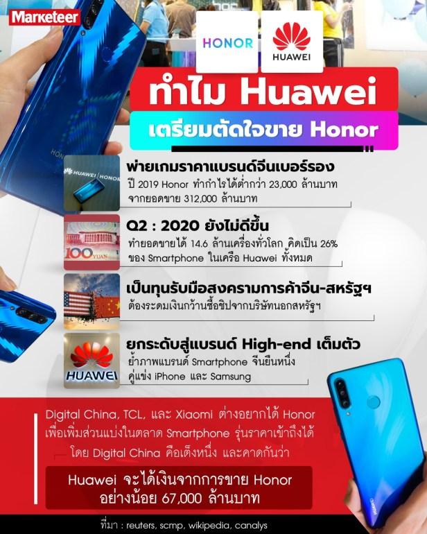 HUAWEI-HONOR---INFO