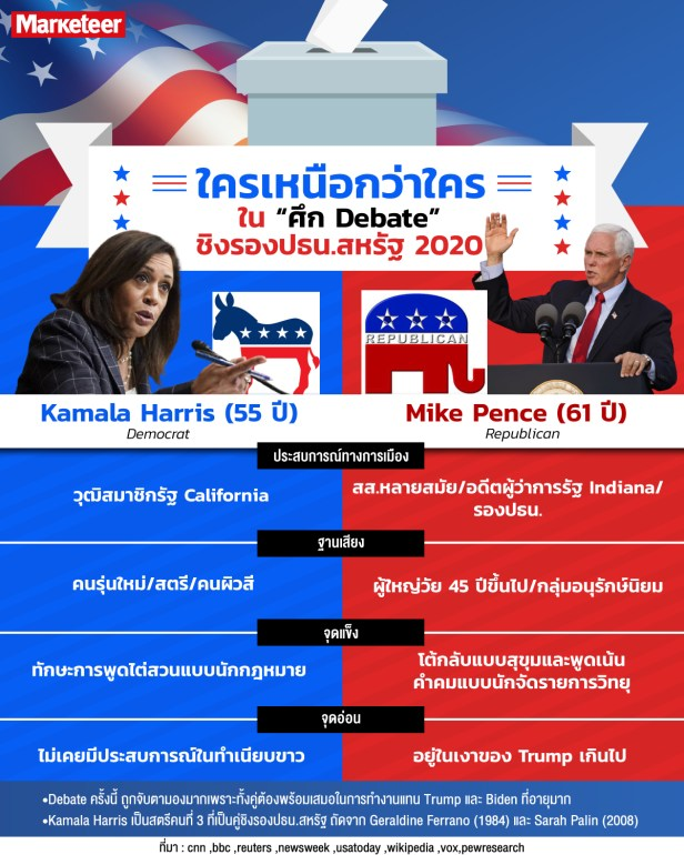 info-election (1) Debate