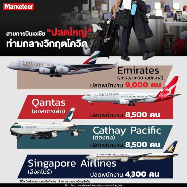 info-fly1 (1) Qantas