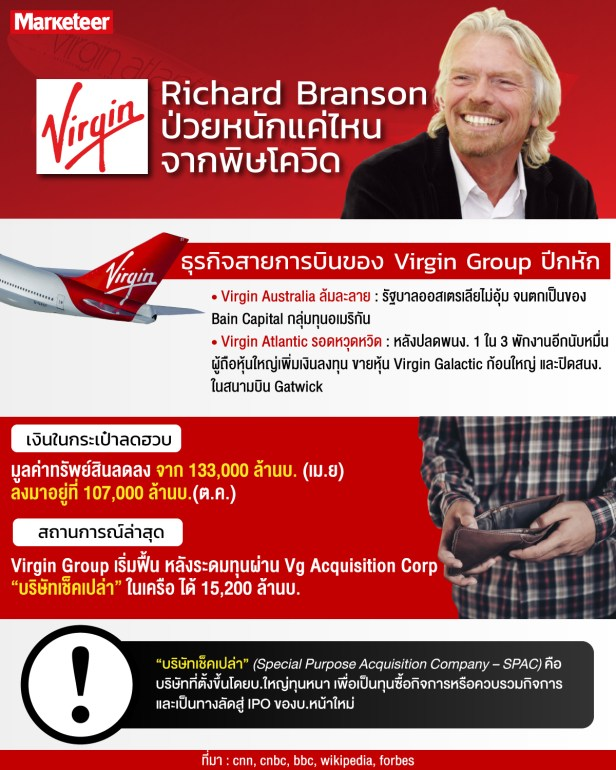 info-virgin Richard Branson