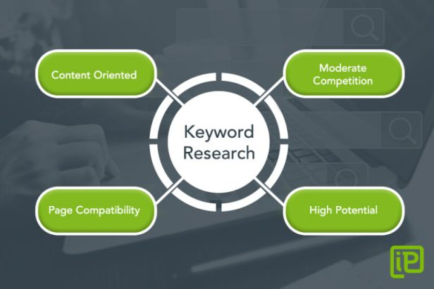 วิธีทำ SEO Keyword Research