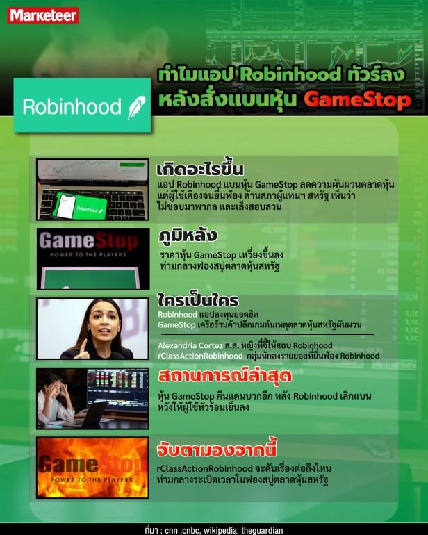 info-Robinhood