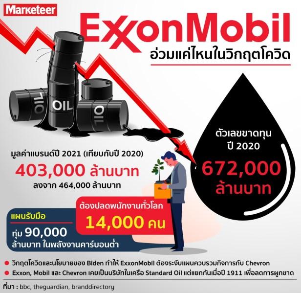 Exxon_info
