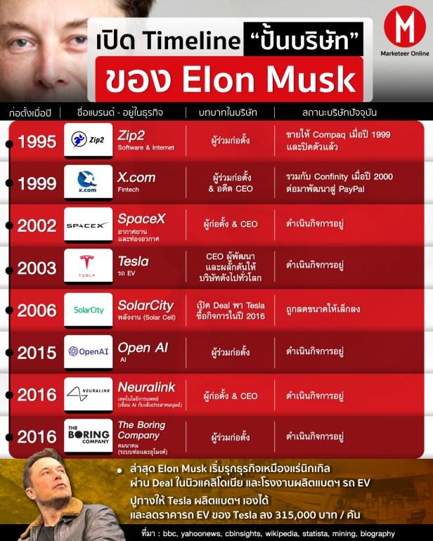 Tesla นิกเกิล