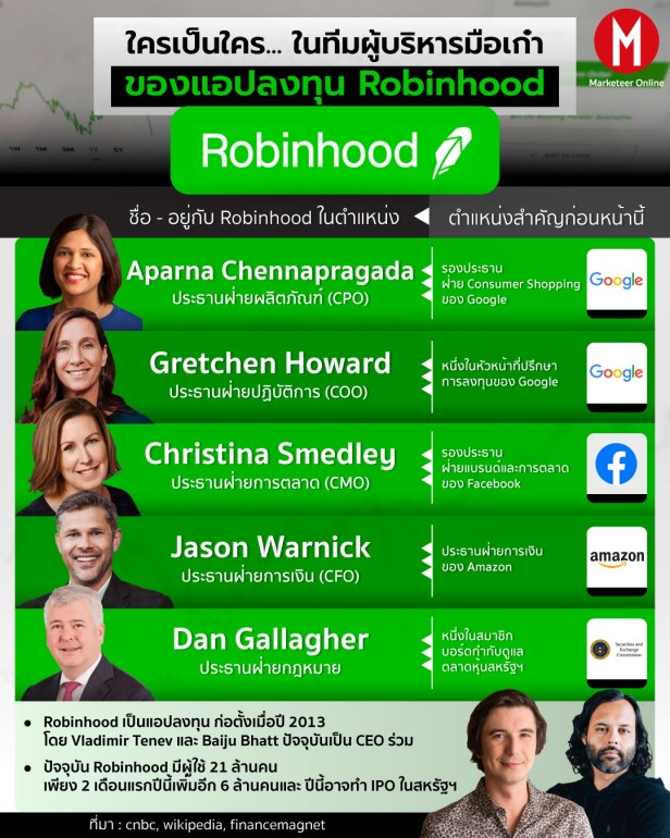 robinhood-us---INFO