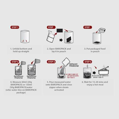 BAROCOOK - BC-911 - Pouch Cooker - Step by step how to guide