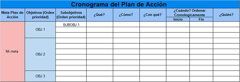cronograma del plan de acción